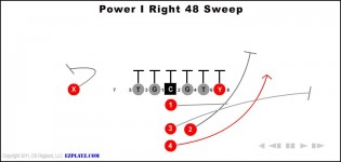 Power I Right 48 Sweep