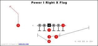 Power I Right X Flag