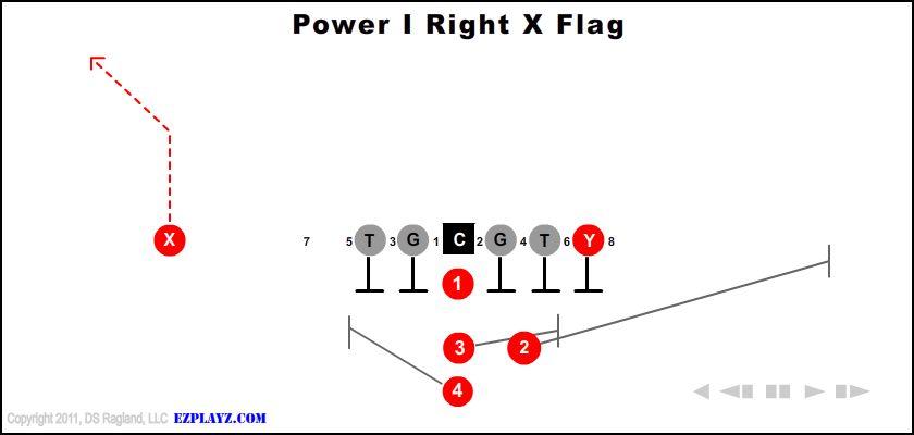 power i right x flag - Power I Right X Flag