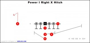 Power I Right X Hitch