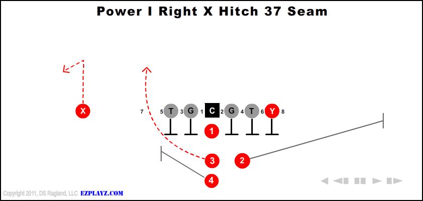 Power I Right X Hitch 37 Seam