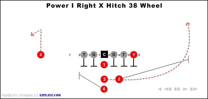 Power I Right X Hitch 38 Wheel