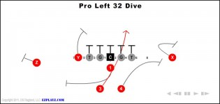 pro left 32 dive 315x150 - Pro Left 32 Dive