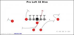 Pro Left 32 Dive