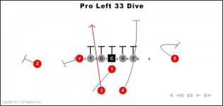pro left 33 dive 315x150 - Pro Left 33 Dive