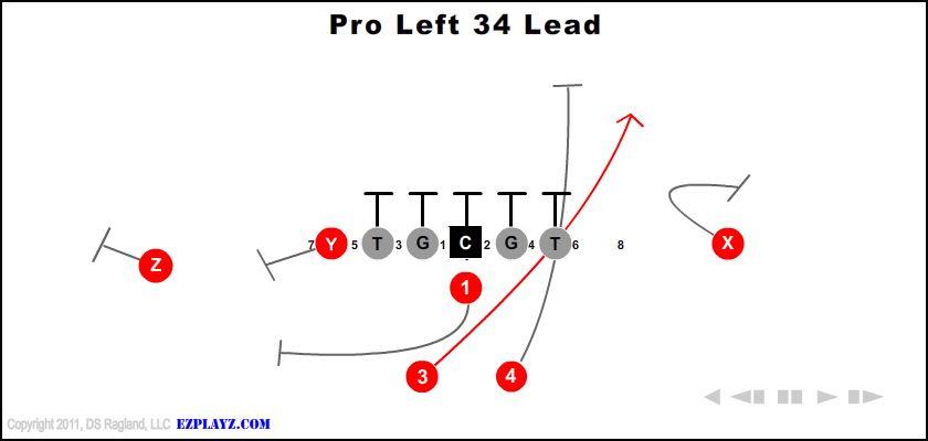 Pro Left 34 Lead