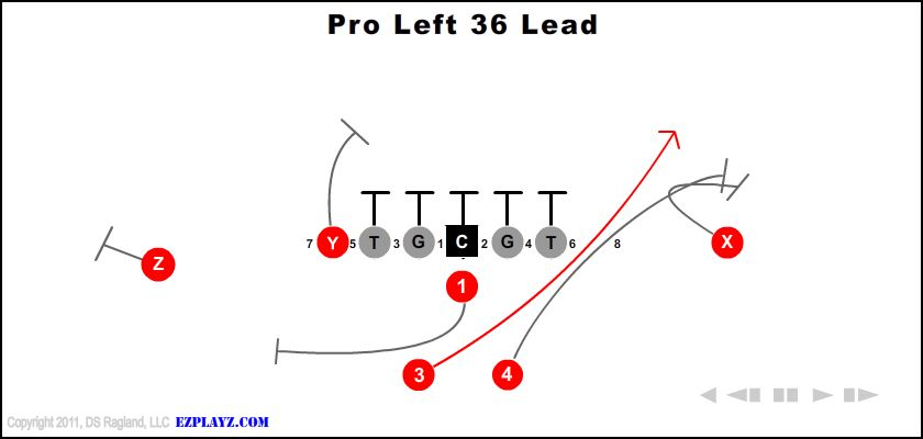 pro left 36 lead - Pro Left 36 Lead