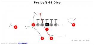 pro left 41 dive 315x150 - Pro Left 41 Dive