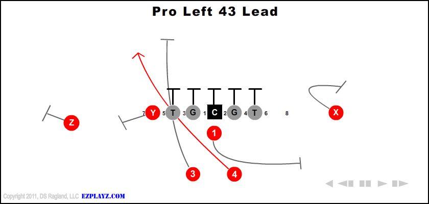 pro left 43 lead - Pro Left 43 Lead