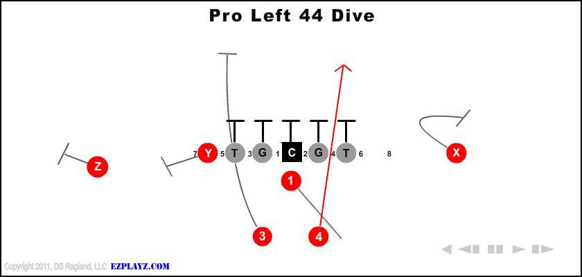 pro left 44 dive - Pro Left 44 Dive