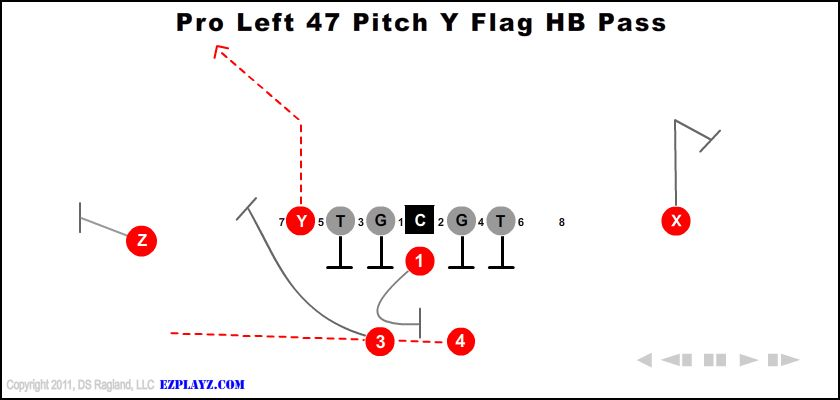 Pro Left 47 Pitch Y Flag Hb Pass