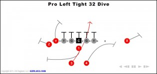 Pro Left Tight 32 Dive