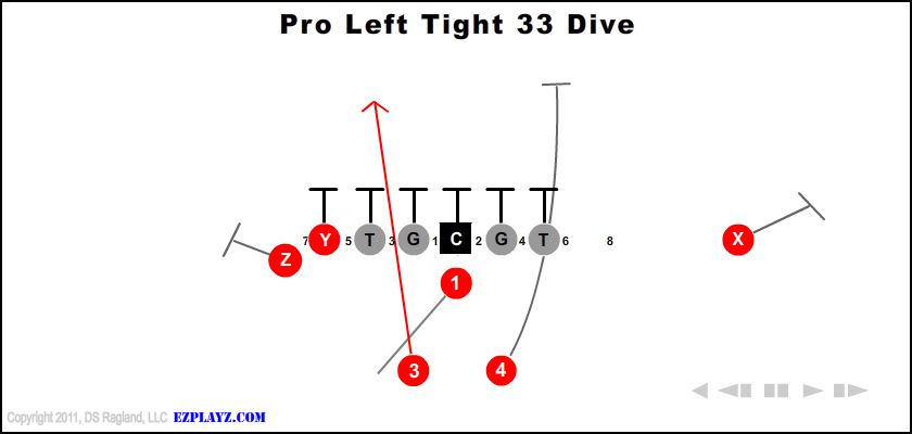 Pro Left Tight 33 Dive
