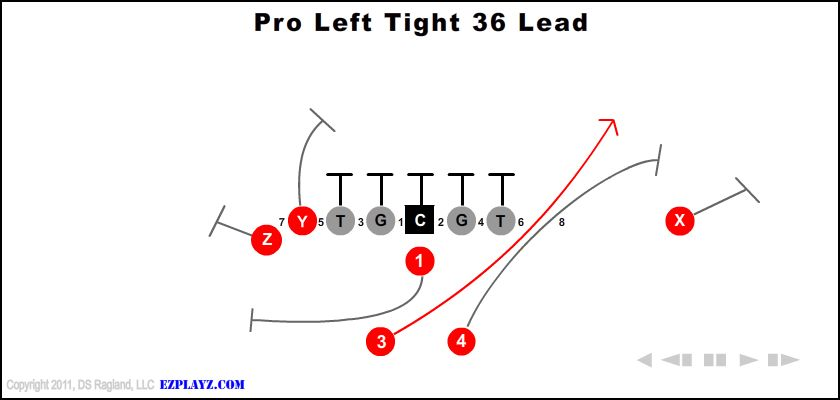 Pro Left Tight 36 Lead
