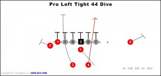 Pro Left Tight 44 Dive