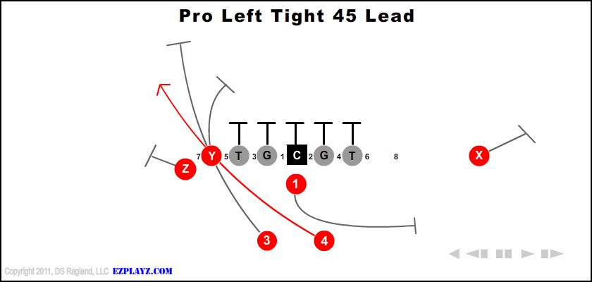 Pro Left Tight 45 Lead
