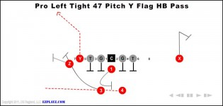 Pro Left Tight 47 Pitch Y Flag Hb Pass