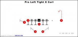 Pro Left Tight X Curl