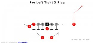 Pro Left Tight X Flag