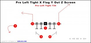 Pro Left Tight X Flag Y Out Z Screen 730