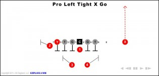 pro left tight x go 315x150 - Pro Left Tight X Go