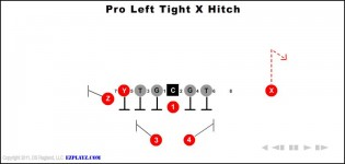 Pro Left Tight X Hitch