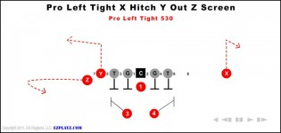 Pro Left Tight X Hitch Y Out Z Screen 530