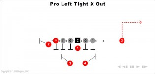 Pro Left Tight X Out