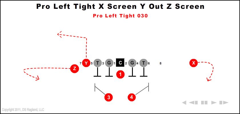 Pro Left Tight X Screen Y Out Z Screen 030