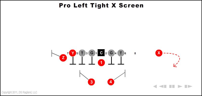 Pro Left Tight X Screen