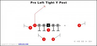 Pro Left Tight Y Post