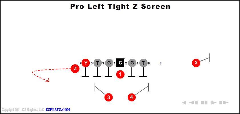 Pro Left Tight Z Screen