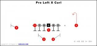 Pro Left X Curl
