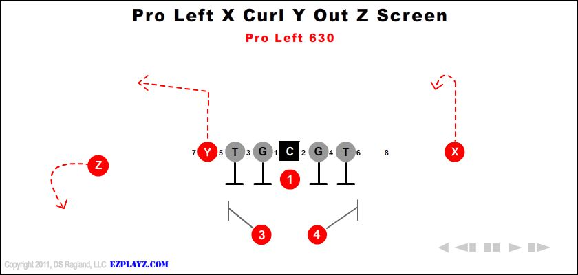 Pro Left X Curl Y Out Z Screen 630