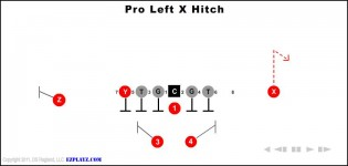 Pro Left X Hitch