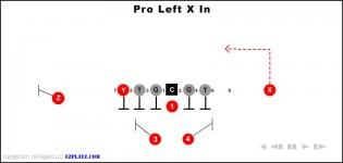 Pro Left X In