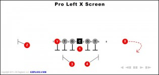 Pro Left X Screen