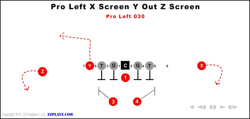 Pro Left X Screen Y Out Z Screen 030