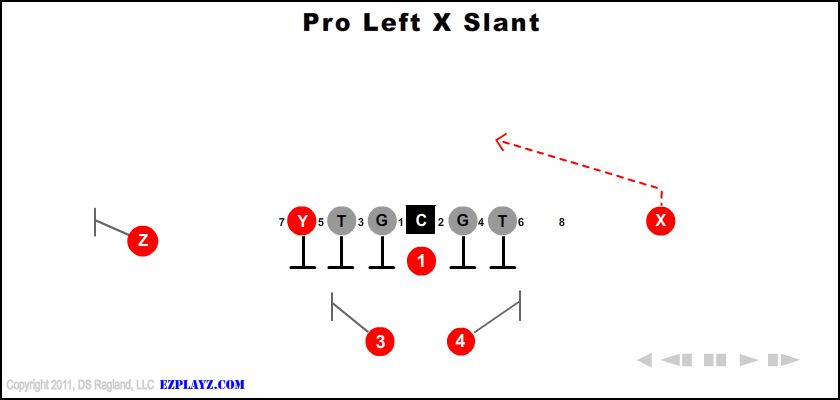 pro left x slant - Pro Left X Slant