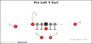 Pro Left Y Curl
