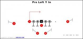 Pro Left Y In