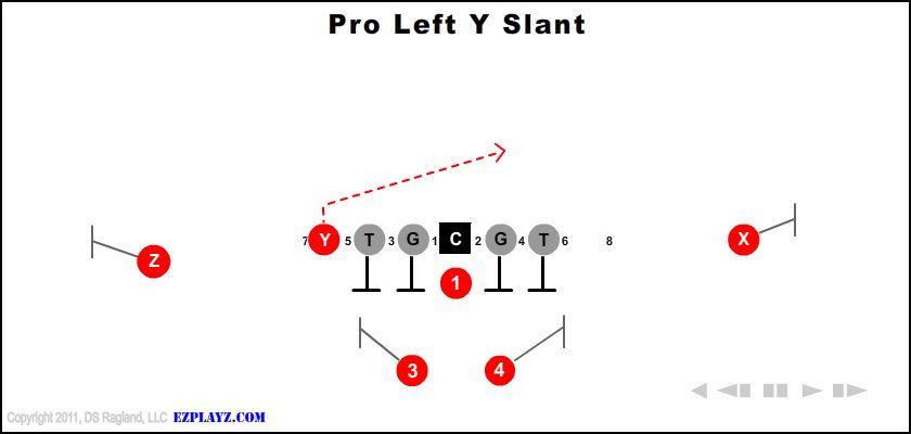 Pro Left Y Slant