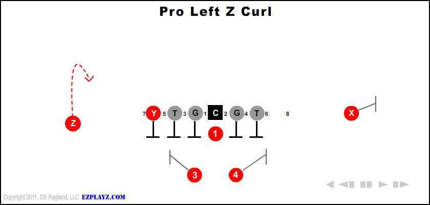 Pro Left Z Curl
