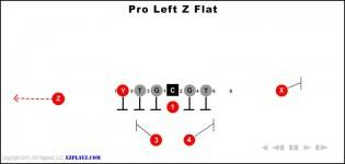Pro Left Z Flat