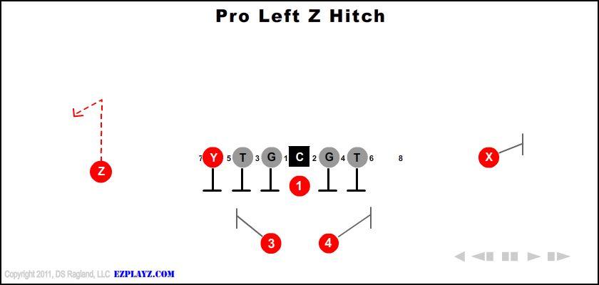 Pro Left Z Hitch