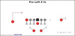 Pro Left Z In