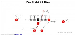 Pro Right 32 Dive