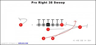 Pro Right 38 Sweep