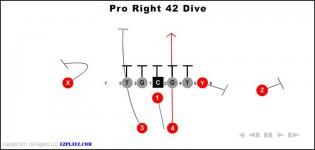 pro right 42 dive 315x150 - Pro Right 42 Dive