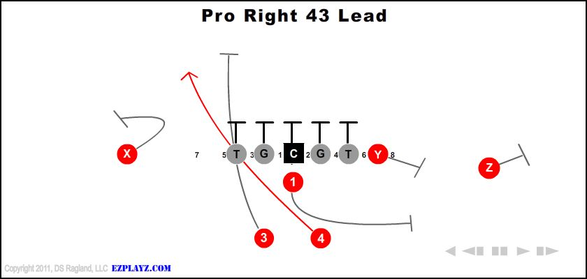 Pro Right 43 Lead